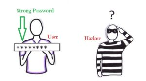 How To Protect Your Social Networking Accounts From Hackers